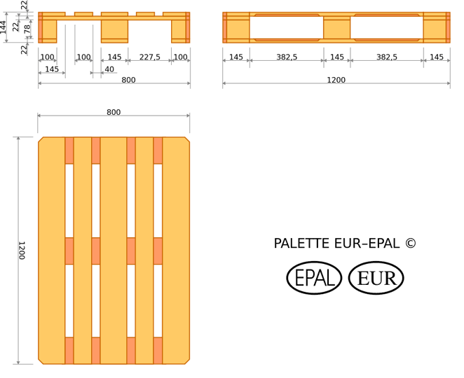 Maße Europaletten | Abmessungen und Gewicht